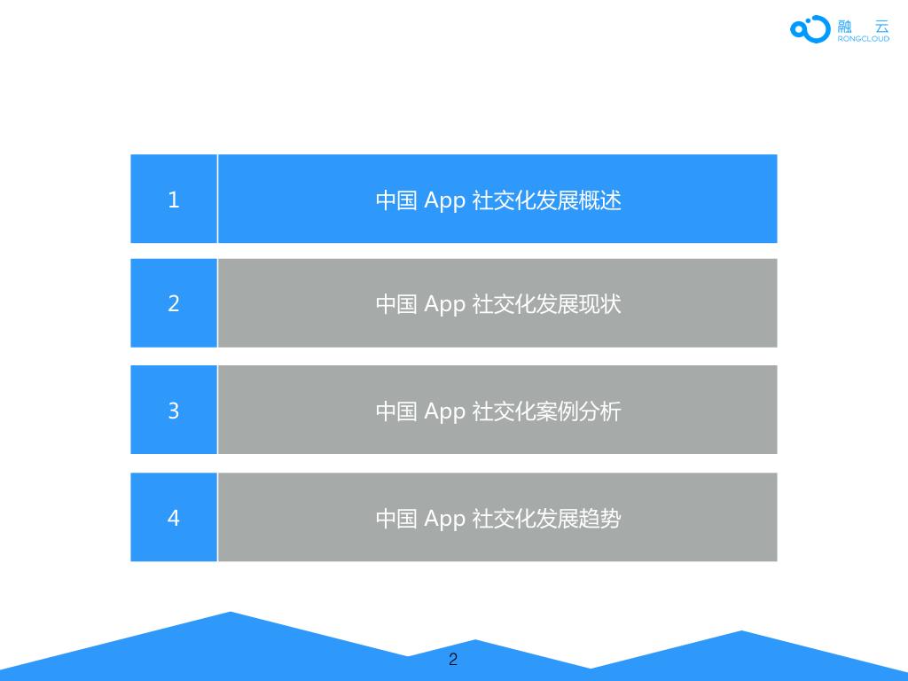 2016年 中国 App 社交化 白皮书.002