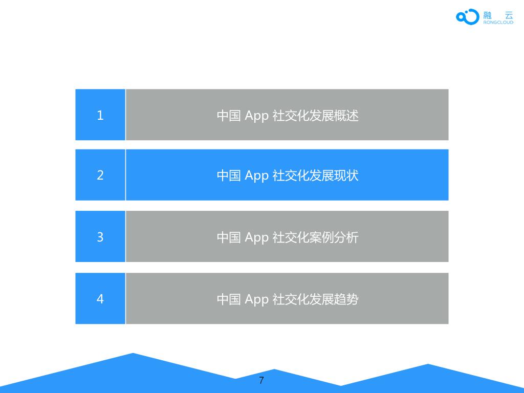 2016年 中国 App 社交化 白皮书.007