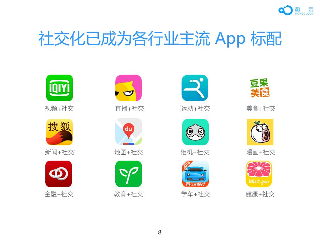 2016年 中国 App 社交化 白皮书.008