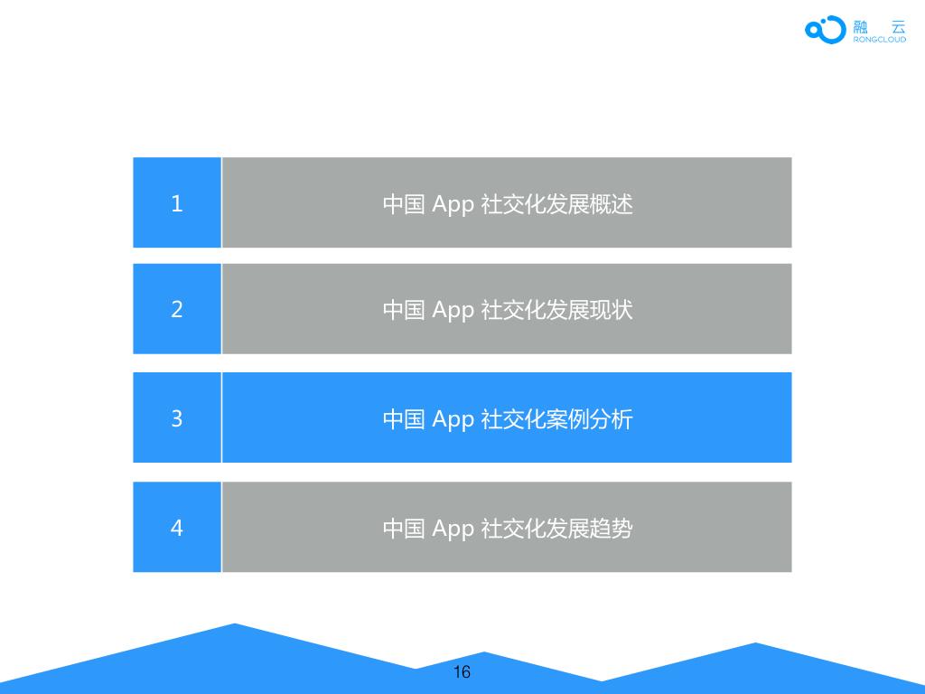2016年 中国 App 社交化 白皮书.016