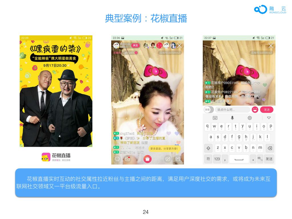 2016年 中国 App 社交化 白皮书.024