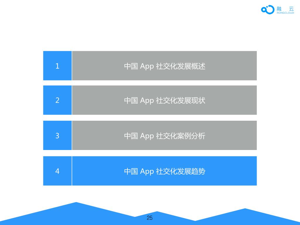 2016年 中国 App 社交化 白皮书.025