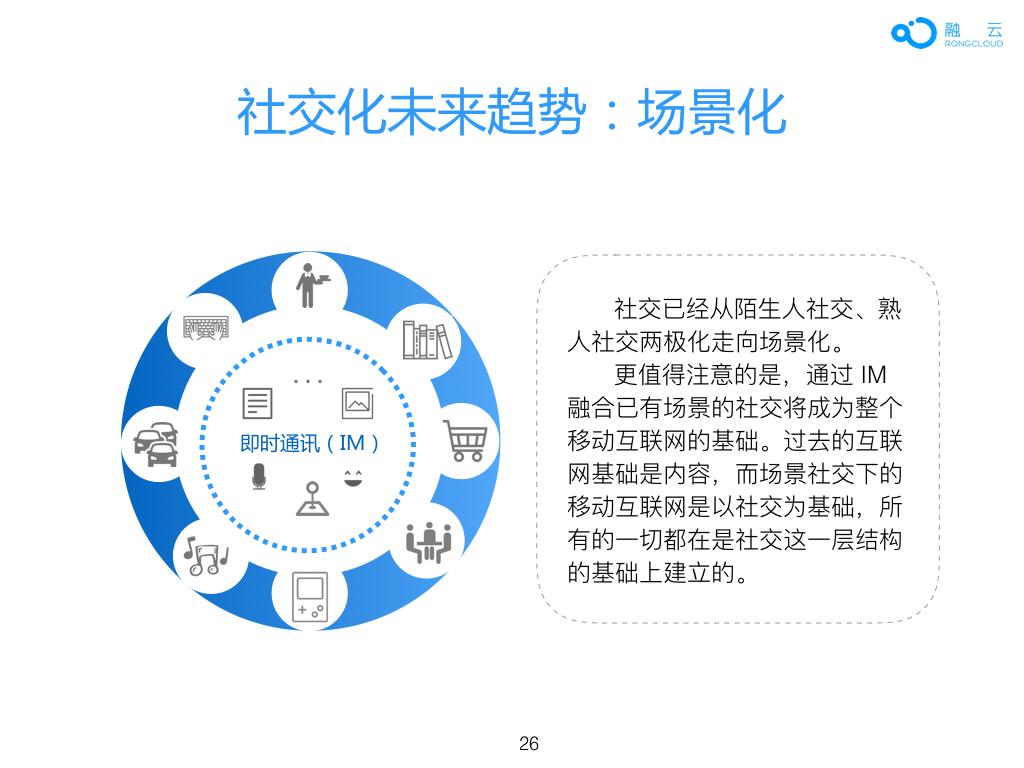 2016年 中国 App 社交化 白皮书.026