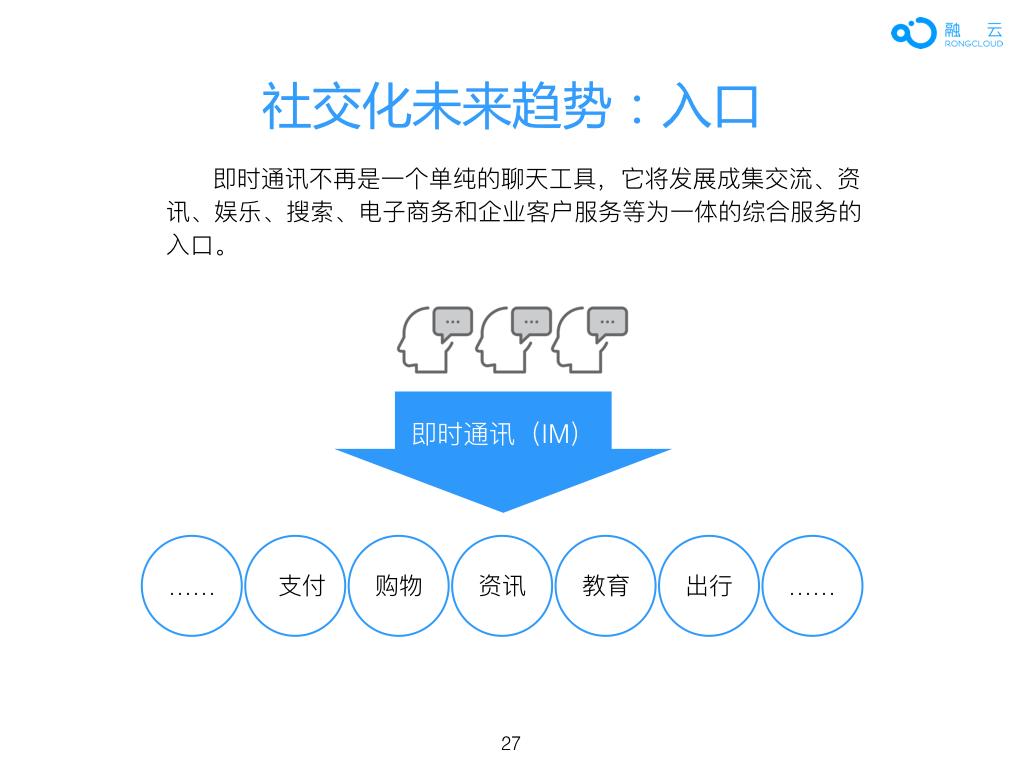 2016年 中国 App 社交化 白皮书.027