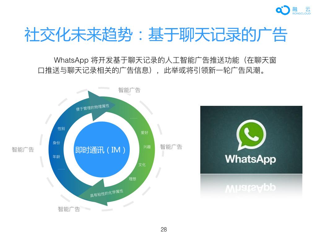 2016年 中国 App 社交化 白皮书.028