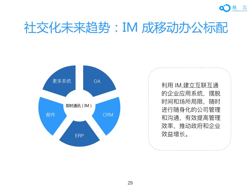 2016年 中国 App 社交化 白皮书.029