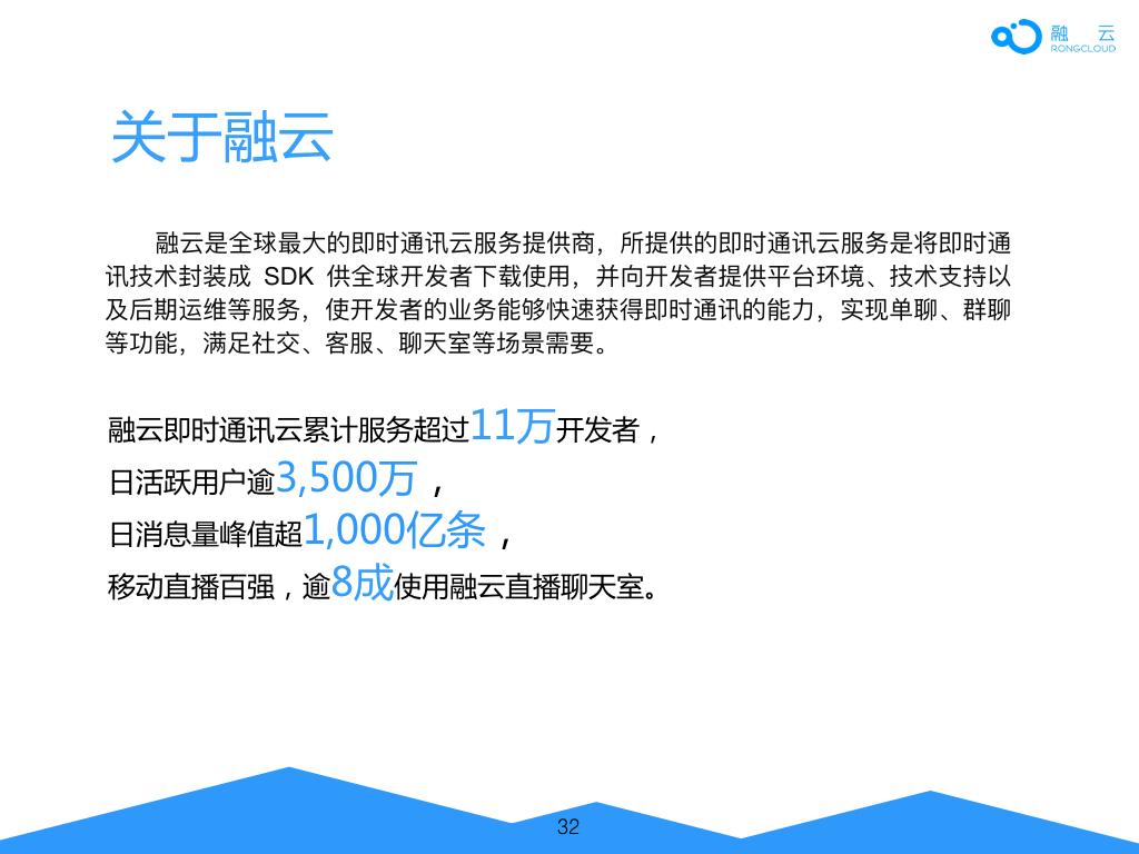2016年 中国 App 社交化 白皮书.032