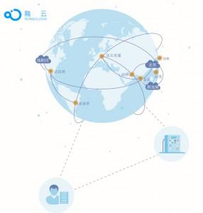 ▲ 融云全球部署多数据中心和节点服务