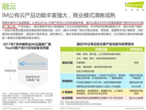 艾瑞《2017年中国云通信行业发展白皮书》截图