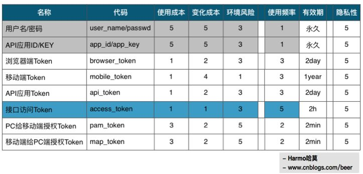 https://www.rongcloud.cn/blog/wp-content/uploads/2021/04/%E5%BE%AE%E4%BF%A1%E5%9B%BE%E7%89%87_20210415113536.jpg